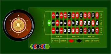 roulette play by phone bill